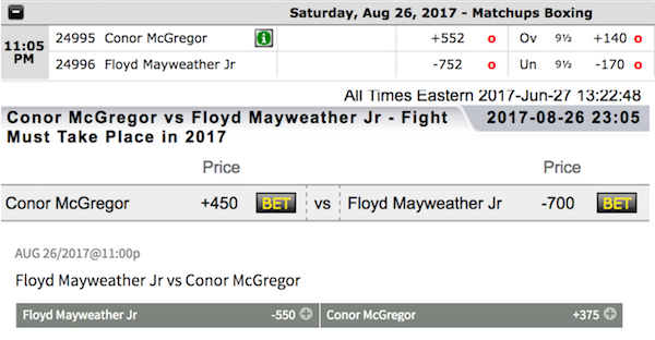 Fight Odds