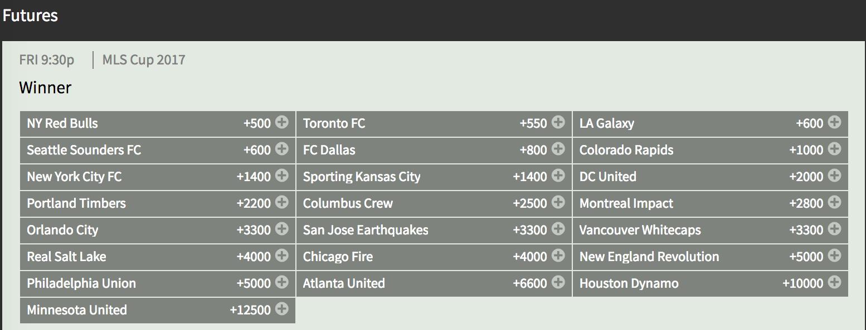 MLS FUTURES