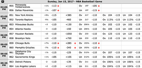 NBA lines