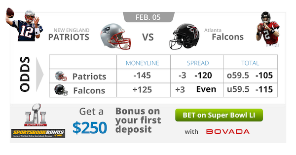 SBB Super Bowl game lines